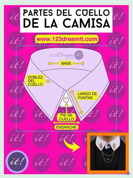 PARTES DEL CUELLO DE LA CAMISA