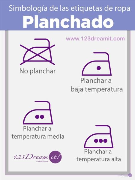 SIMBOLOGÍA DE PLANCHADO.
