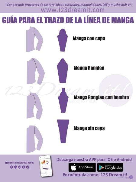 Guía para el trazo de la línea de manga