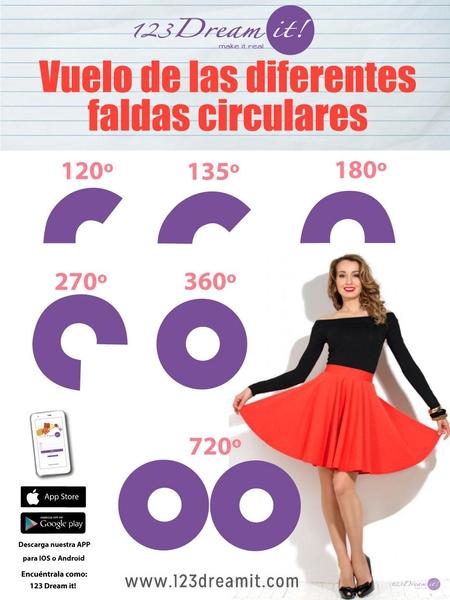 Vuelo de las faldas circulares