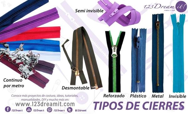 Tipos de Cierres o Zipper