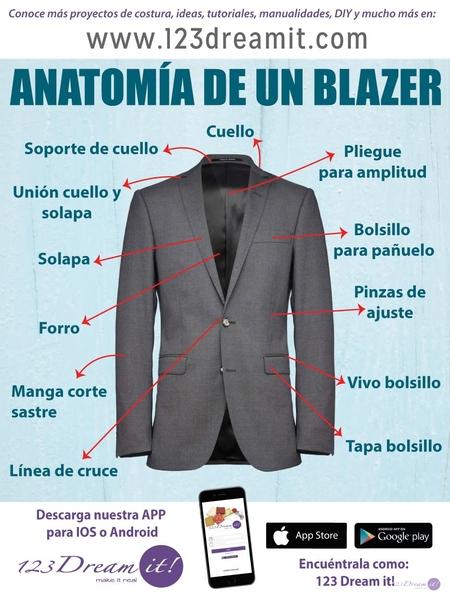 Anatomía de un Blazer