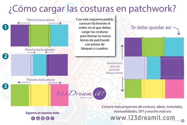 Cómo cargar las costuras en patchwork