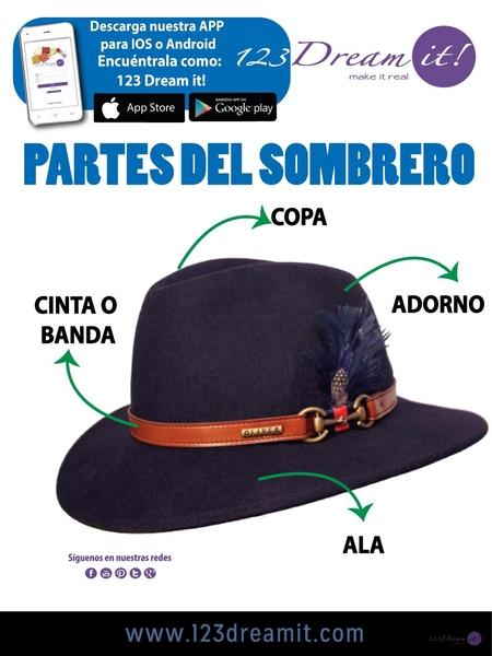 Parte del sombrero