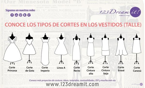 Cortes más comunes en los vestidos
