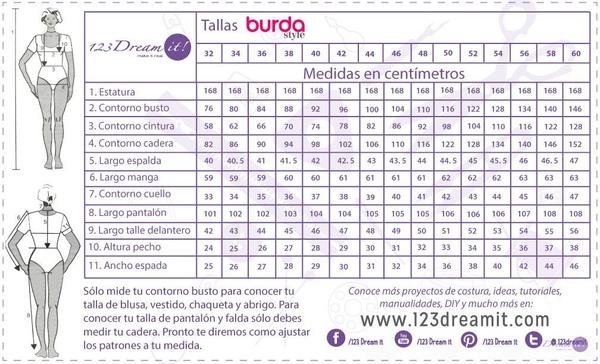 Tabla de medidas - Burda Style