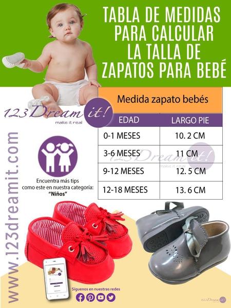Tabla de medidas para el calzado de bebés