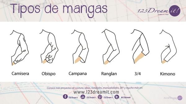 Conoce los diferentes tipos de mangas