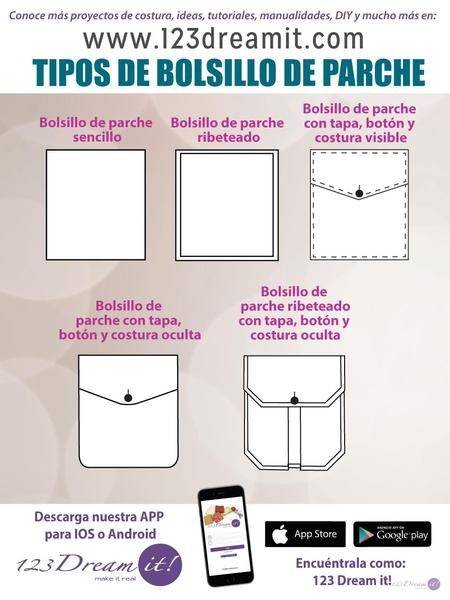 Tipos de bolsillos de parche