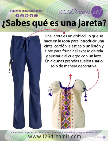¿Sabes a qué le llaman jareta?