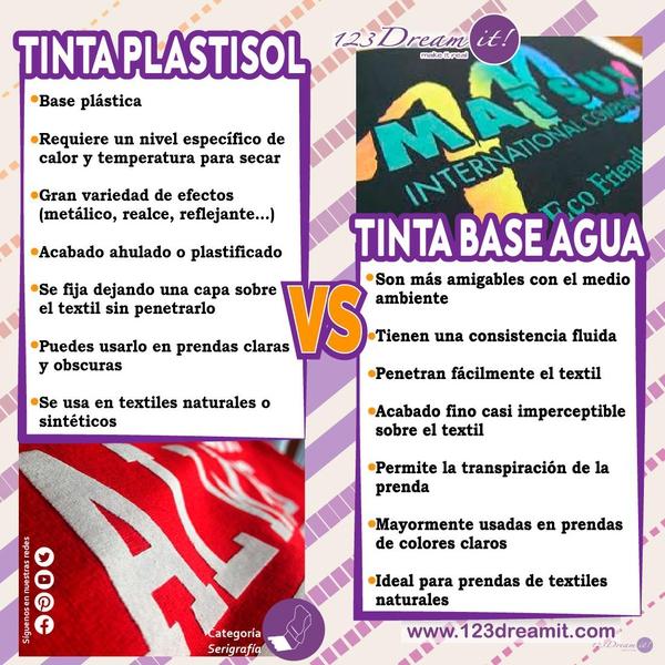 Tinta plastisol vs tinta base agua