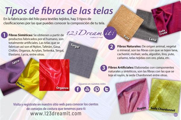 Tipos de fibras en las telas