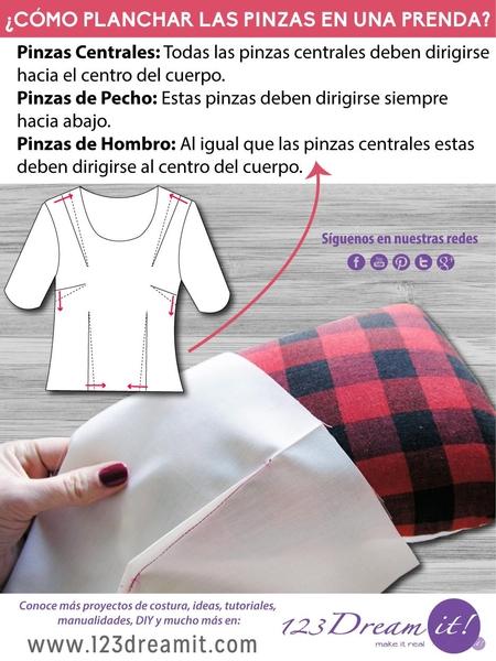 ¿Sabes en qué dirección se planchan las pinzas en una prenda?