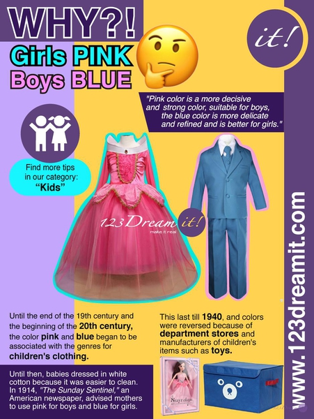 WHY GIRLS PINK AND BOYS BLUE?