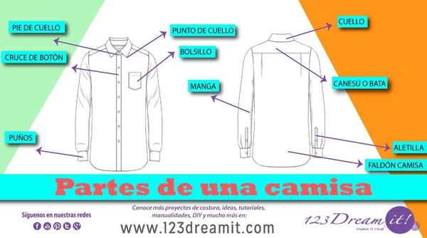 Partes de una camisa