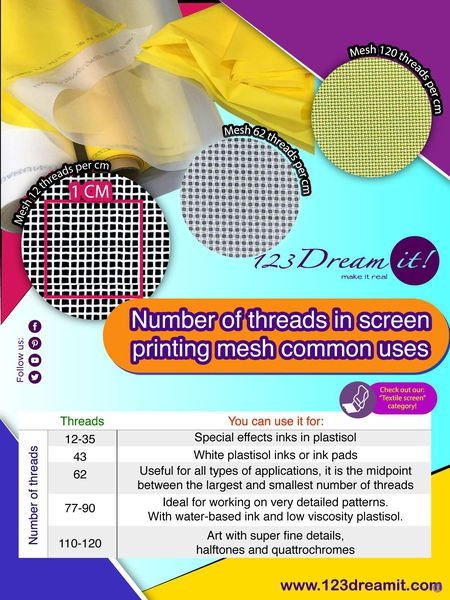 NUMBER OF THREADS IN SCREEN PRINTING MESH COMMON USES